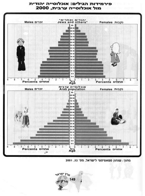 Palestine in Israeli Schoolbooks